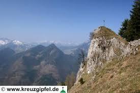 Rehleitenkopf - Grosser Riesenkopf - Hohe Asten